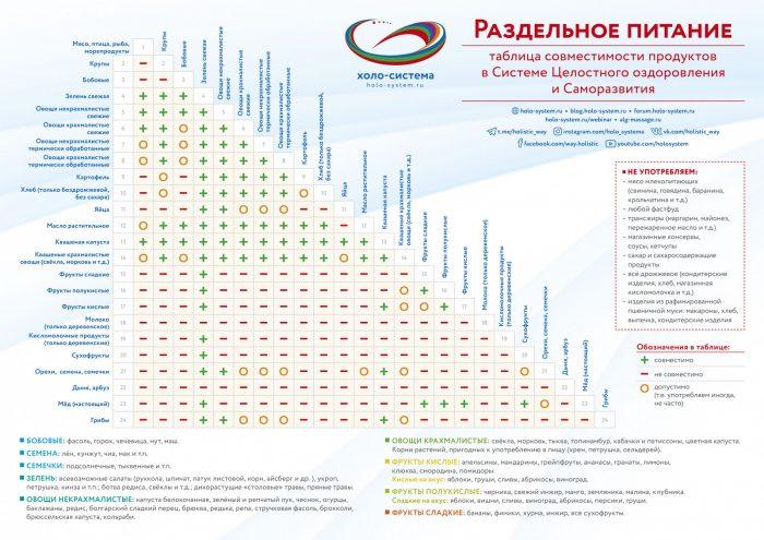 table_holo_pitanie_gorizontalnaya